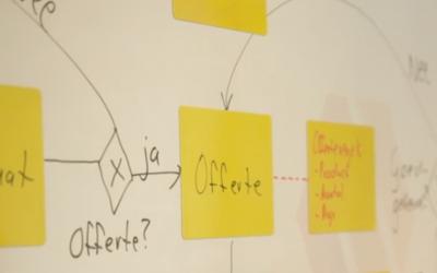 BPMN 2.0 : De alledaagse werkzaamheden gemodelleerd