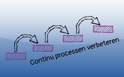 Processen verbeteren begint op papier